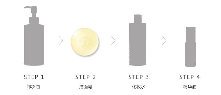 DHC橄榄蜂蜜滋养皂_使用步骤