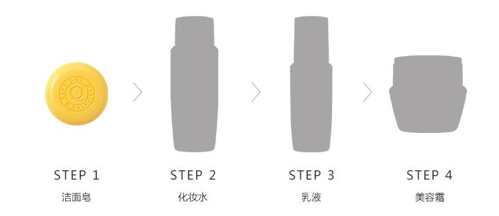 辅酶精萃弹力洁面皂