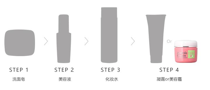 DHC樱桃果明美白美容霜的使用步骤