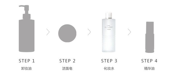 DHC植物滋养化妆水_使用步骤
