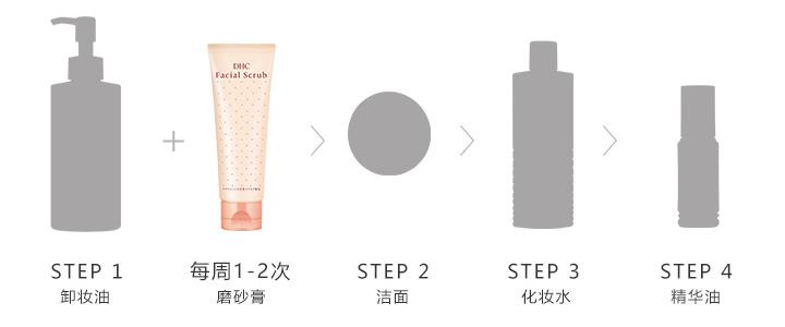 DHC天然圆粒磨砂膏_使用步骤