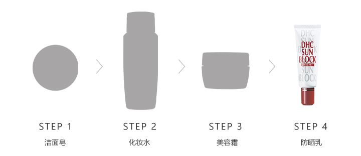 DHC防晒乳的使用步骤