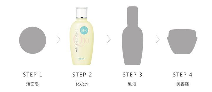 紧致焕肤化妆水使用步骤