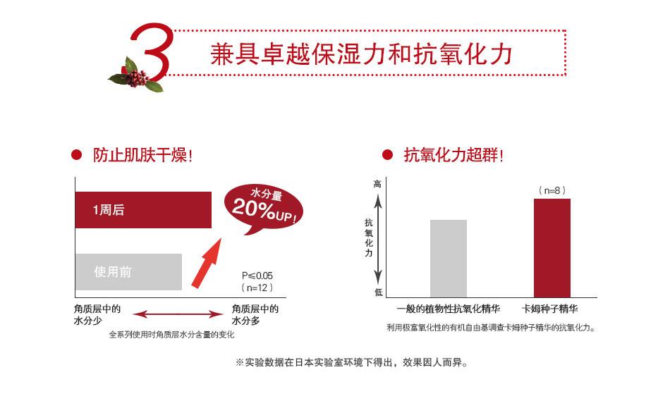 dhc卡姆系列_DHC卡姆活力亮白系列_DHC化妆品中国官网
